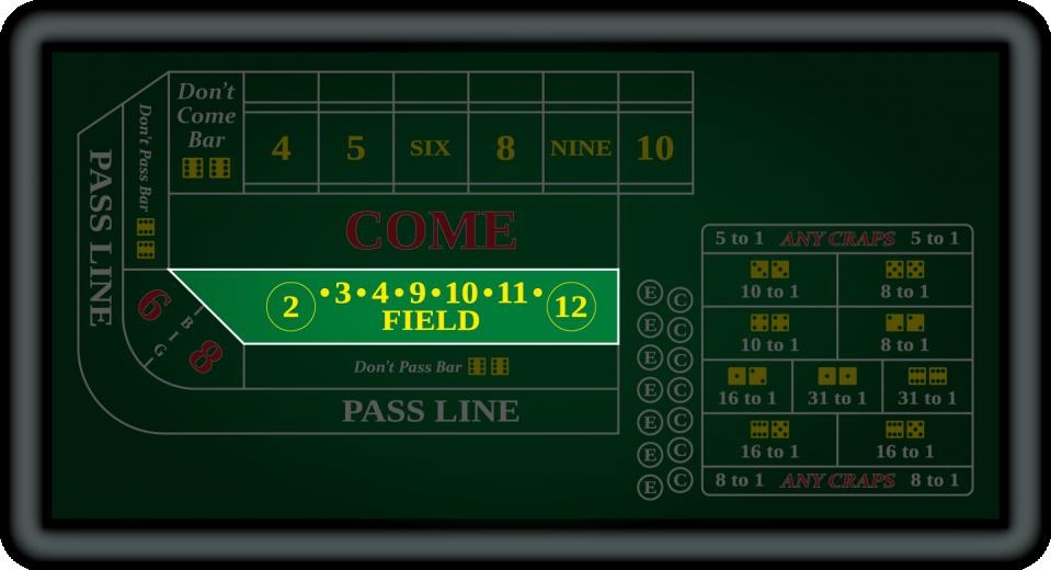 Field bets