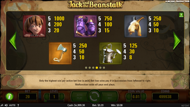jack and the beanstalk slot pay table_4.png