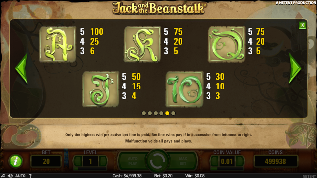 jack and the beanstalk slot pay table_5.png