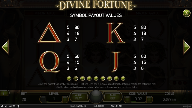 divine fortune slot pay table_2.png