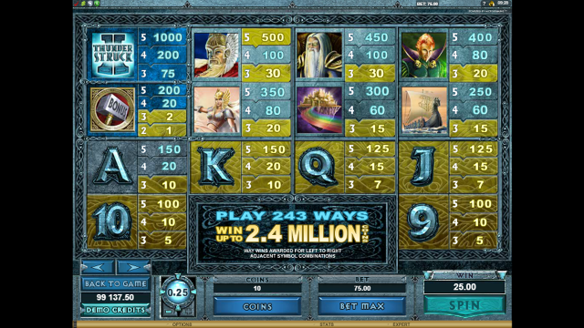 thunderstruck-2-slot-pay-table_4.png