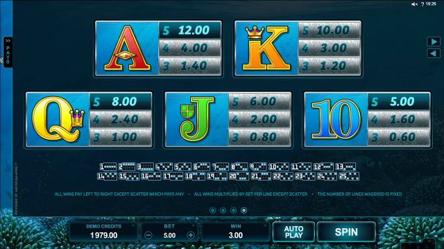 ariana-slot-pay-table_4.png